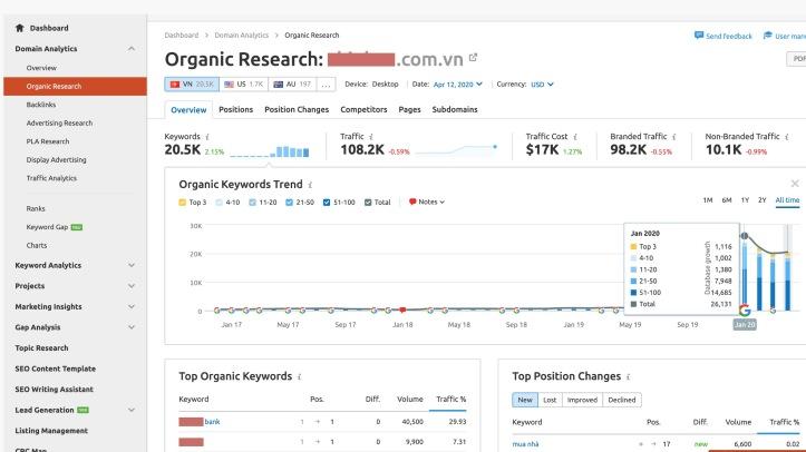Giao diện Organic Research của SEMrush